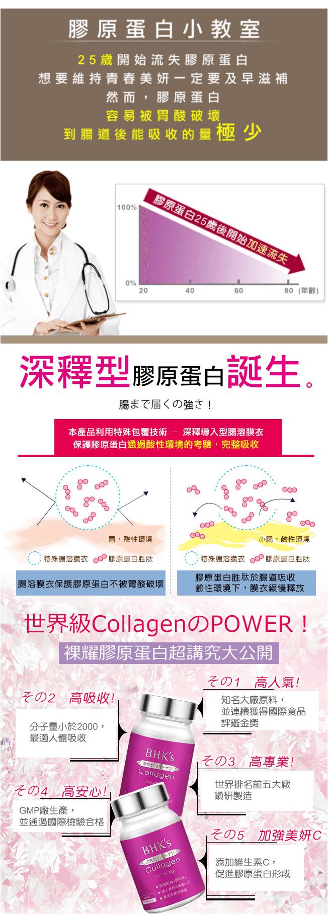 BHK's Advanced Collagen Plus裸耀膠原蛋白錠