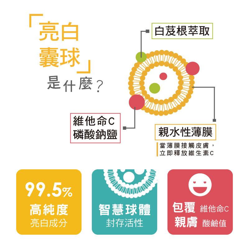Check2Chec SERLANDO微晶亮白C粉