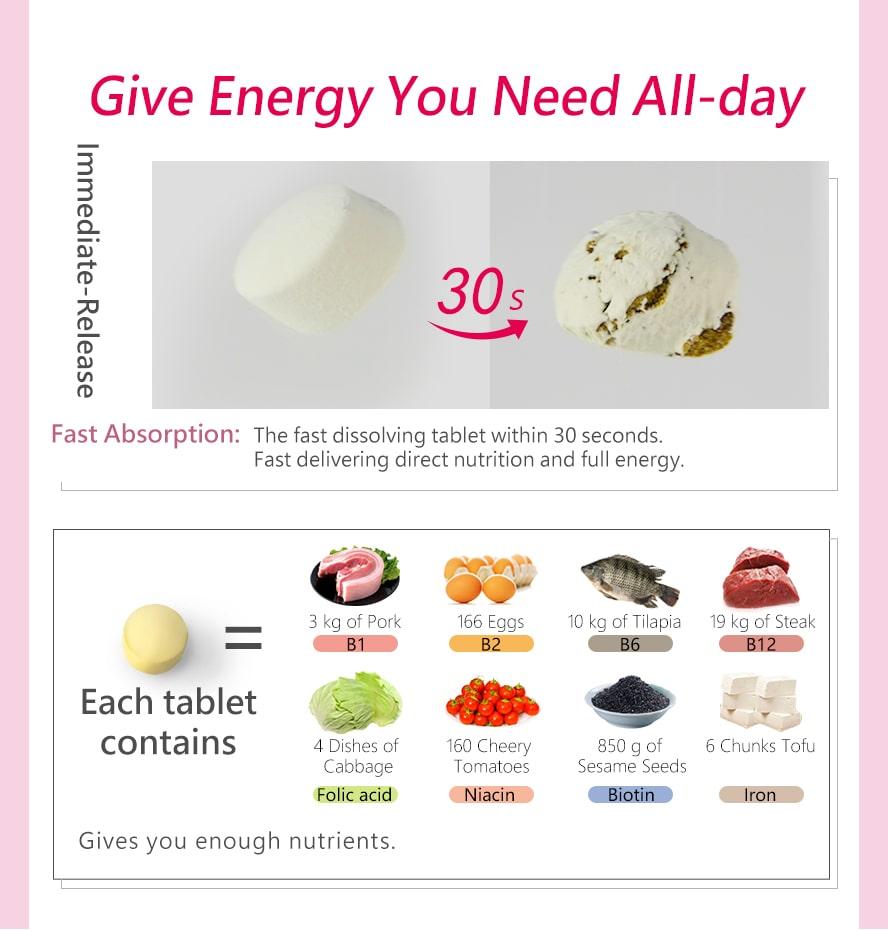 BHK's Vitamin B Complex+Iron Tablets-pack
