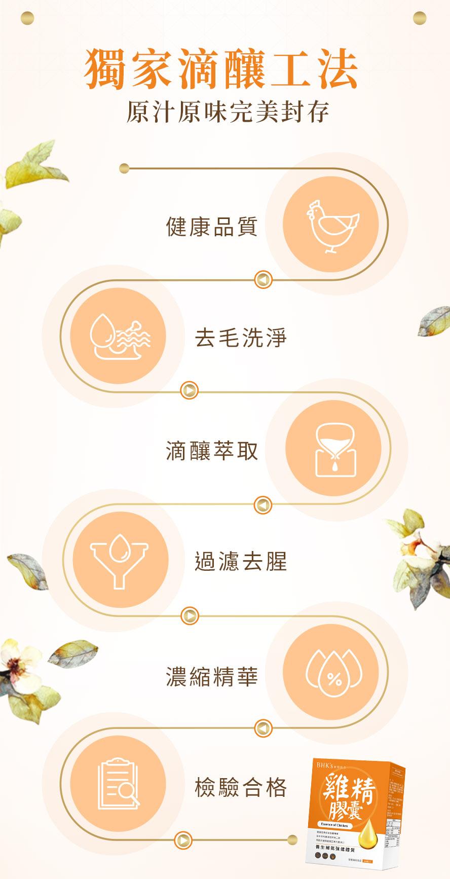 BHK's雞精膠囊