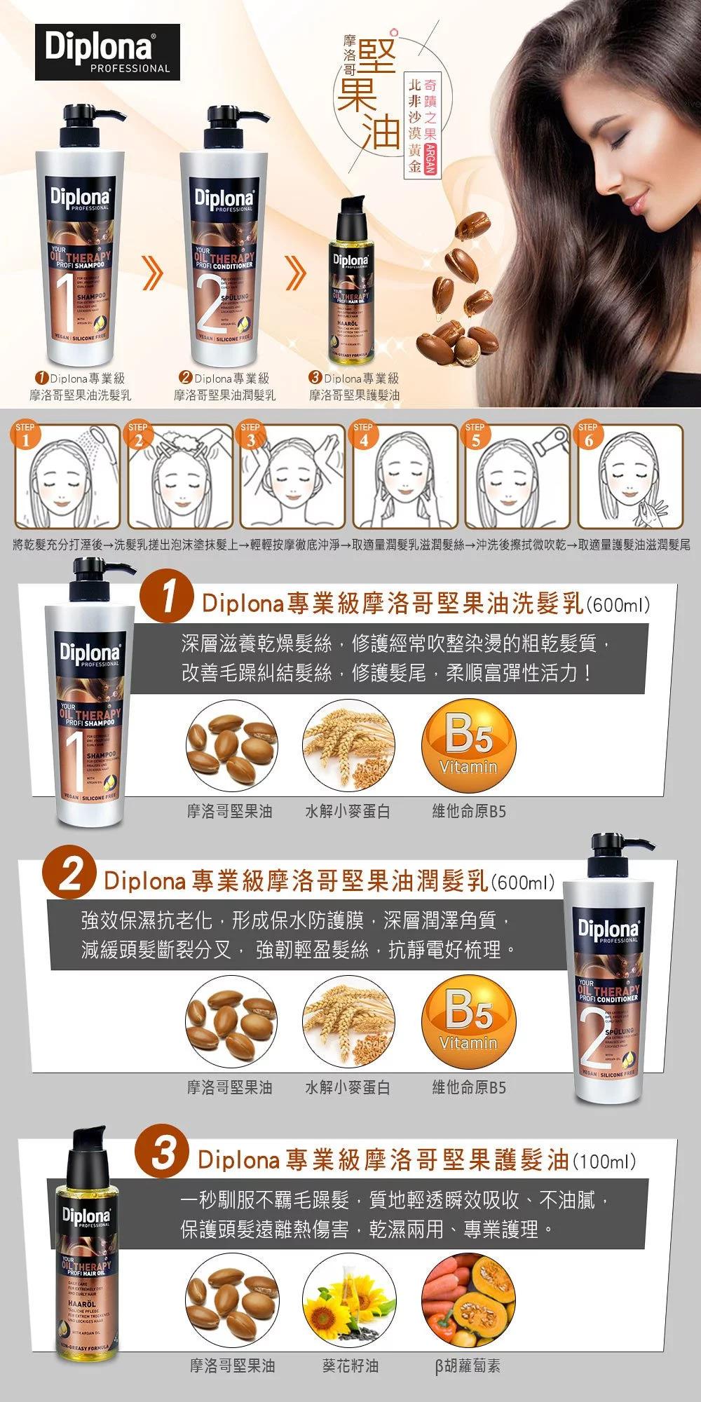 德國Diplona 沙龍系列 摩洛哥 堅果油 洗髮精600ml