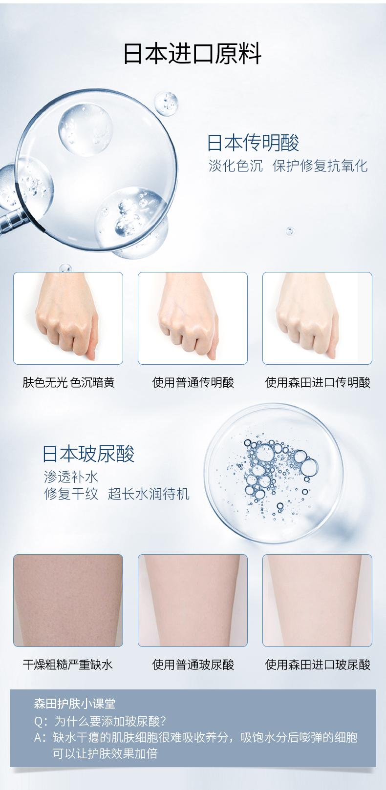 森田藥粧全淨白保濕活膚乳液